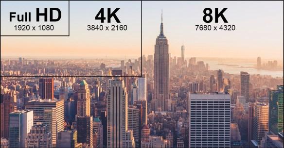 8K vs 4K Resolution